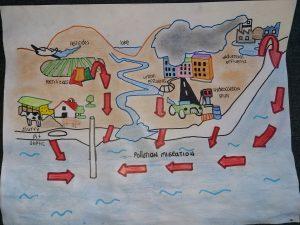 Second Place - Laura Ducuara, Grade 8